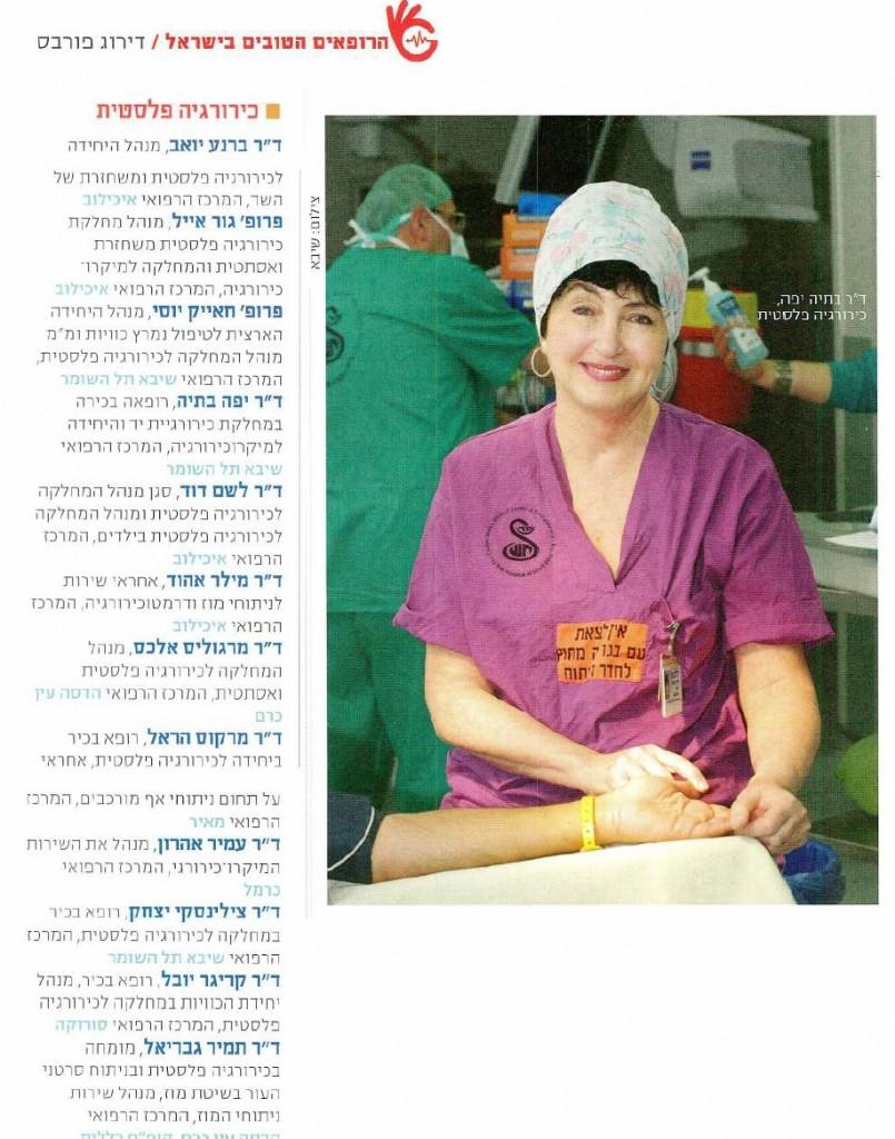 """לפי דירוג פורבס לרופאים בישראל, ד""""ר מילר בין הפלסטיקאים הטובים בארץ"""